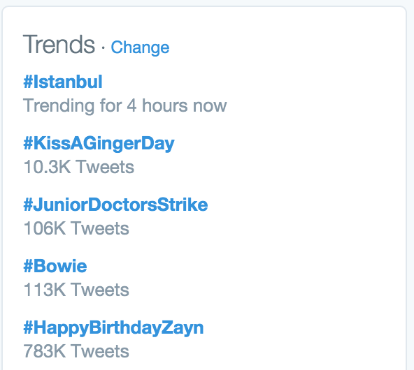 what are trending hashtags