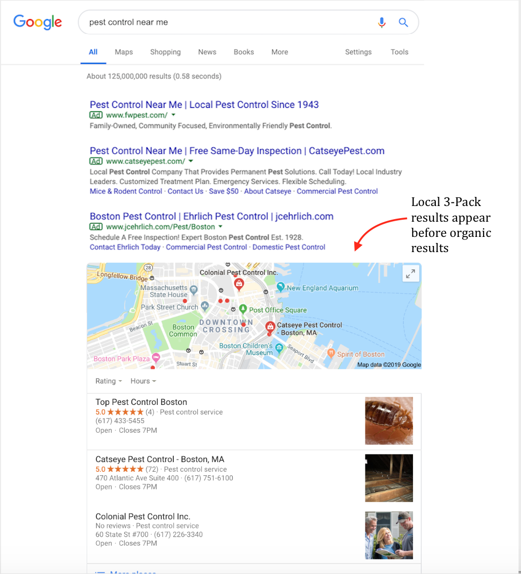 Benefits of Google My Business Listing